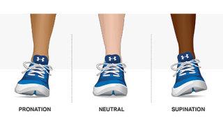 Что такое супинация и пронация стопы при плоскостопии